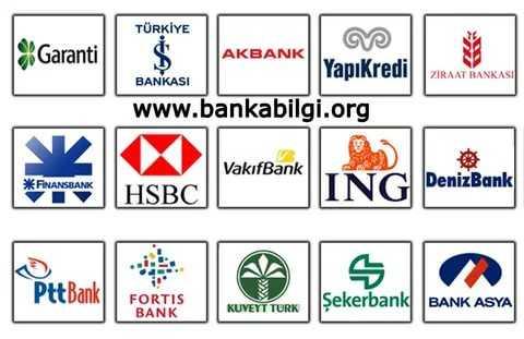 Bankalardan Hakem Heyetine Başvurunuz İçin Aranarak Teklif mi Aldınız